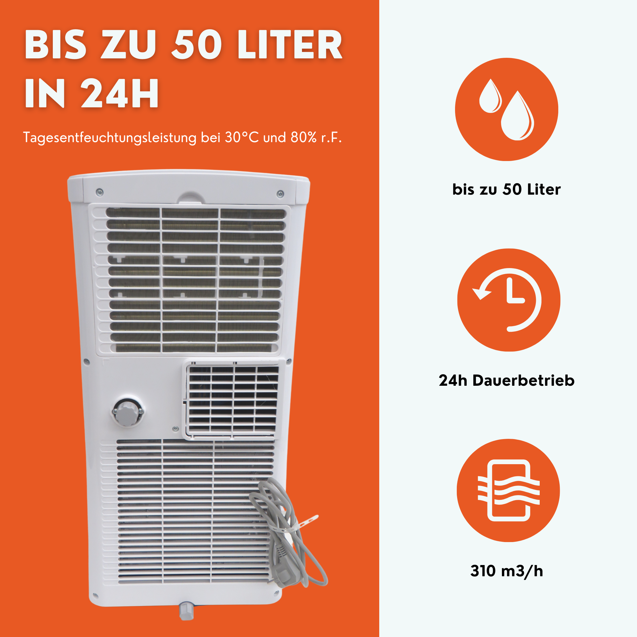 Climia CMK mobiler Bautrockner ca. 50 Liter in 24h, Ventilator und Luftentfeuchter EEK: A